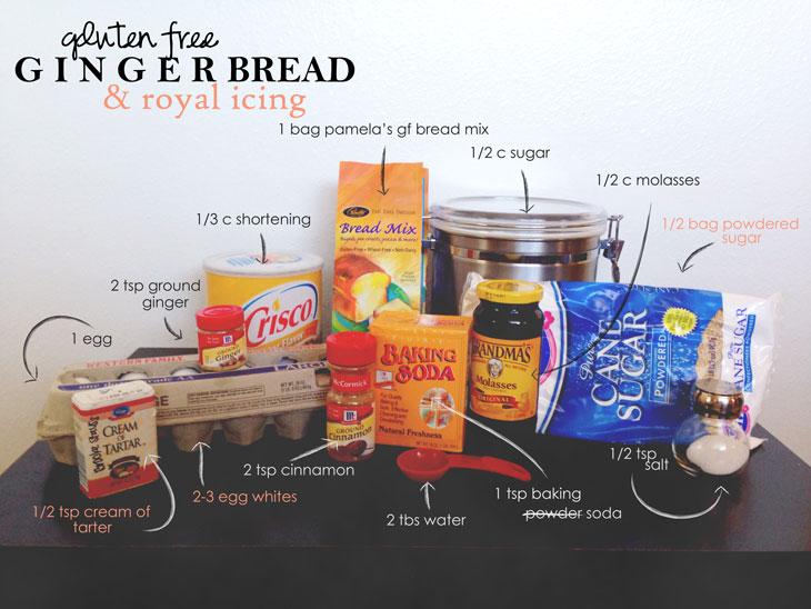 Gluten free gingerbread house ingredients.